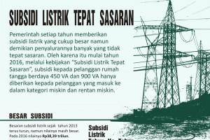Subsidi Listrik Tepat Sasaran