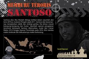 Memburu Teroris Santoso