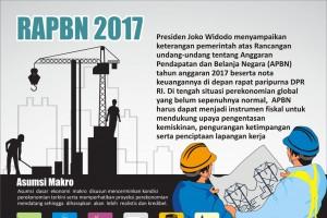 RAPBN 2017
