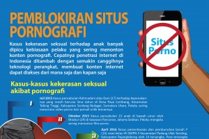 Pemblokiran Situs