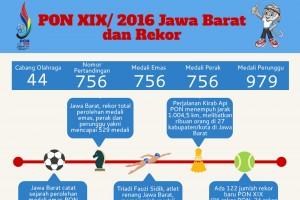 Rekor PON XIX/2016 Jawa Barat