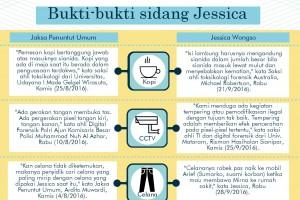 Bukti-bukti sidang Jessica