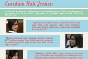 Curahan hati Jessica