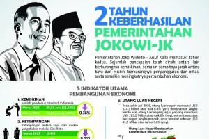 2 Tahun Keberhasilan Pemerintahan Jokowi - JK