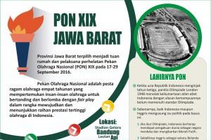 PON XIX Jawa Barat