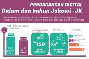 Perdagangan digital dalam dua tahun Jokowi-JK