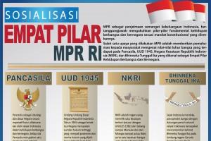 Sosialisasi 4 Pilar MPR RI