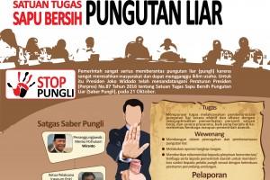 Satuan Tugas Sapu Bersih Pungutan Liar