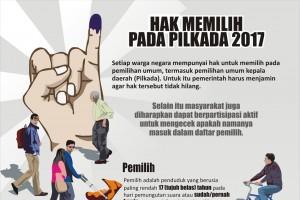 Hak Memilih Pada Pilkada 2017