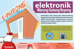 E-Warong
