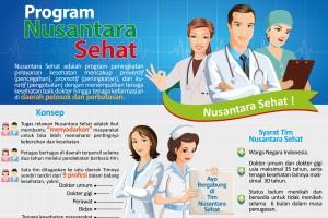 Program Nusantara Sehat