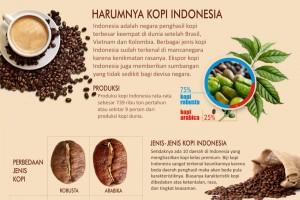 Harumnya Kopi Indonesia
