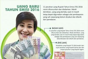 Uang Baru Tahun Emisi 2016