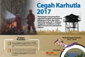 Cegah Karhutla 2017