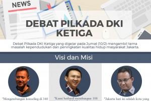 Debat terakhir Pilkada DKI