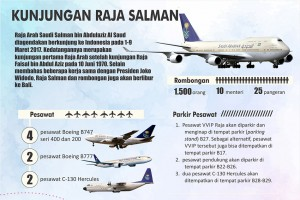 Kunjungan Raja Salman