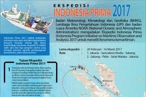 Ekspedisi Indonesia Prima 2017