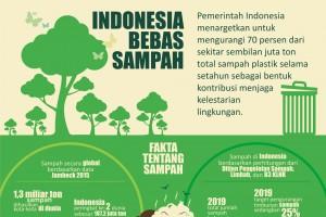 Indonesia Bebas Sampah