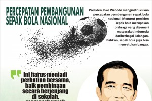 Percepatan Pembangunan Sepak Bola Nasional