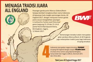 Menjaga Tradisi Juara All England