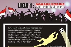 Liga 1: Babak Baru Sepak Bola Profesional Indonesia