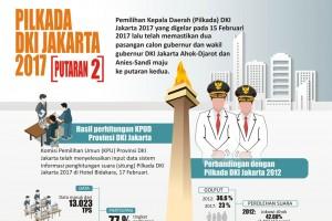 Pilkada DKI Jakarta 2017 Putaran 2