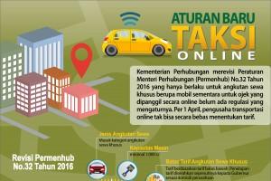 Aturan Baru Taksi Online