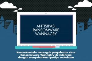 Antisipasi Ransomware WannaCry