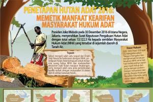 Penetapan Hutan Adat 2016
