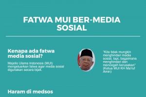 Fatwa MUI dalam Bermedia Sosial