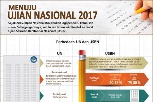Menuju Ujian Nasional 2017