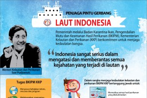 Penjaga Pintu Gerbang Laut Indonesia