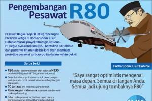 Pesawat R80