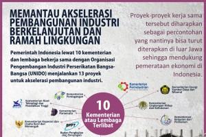 Memantau Akselerasi Pembangunan Industri Berkelanjutan dan Ramah Lingkungan