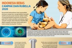 Indonesia Bebas Campak dan Rubella