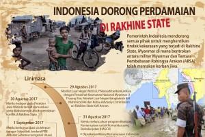 Indonesia Dorong Perdamaian di Rakhine State