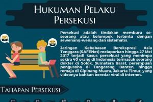 Hukuman Pelaku Persekusi