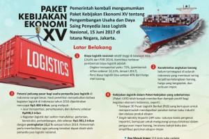 Paket Kebijakan Ekonomi XV