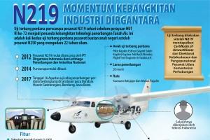 N219 Momentum Kebangkitan Industri Dirgantara