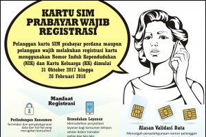 Kartu SIM Prabayar Wajib Registrasi