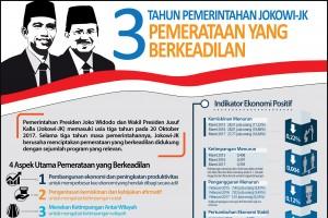 Tiga Tahun Pemerintahan Jokowi - JK