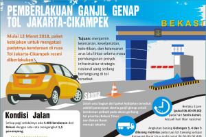 Pemberlakuan Ganjil Genap Tol Jakarta-Cikampek