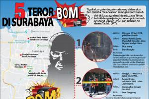 Teror Bom Di Surabaya