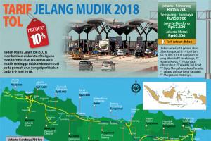 Diskon Tarif Tol Jelang Mudik 2018