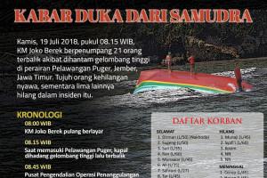 Tenggelamnya Kapal Joko Berek