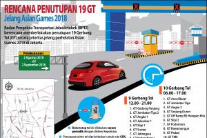 Rencana Penutupan 19 Gerbang Tol