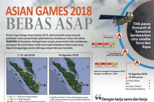 Asian Games 2018 Bebas Asap