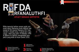 Atlet Berprestasi: Rifda Irfanaluthfi