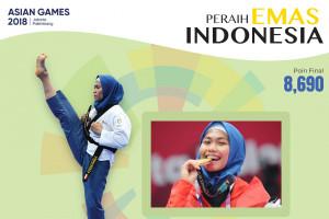 Peraih Emas Indonesia: Defia Rosmaniar