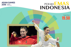Peraih Emas Indonesia: Lindswell Kwok